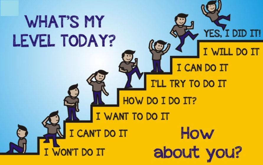 Học từng bước từ những điều đơn giản nhất theo lộ trình