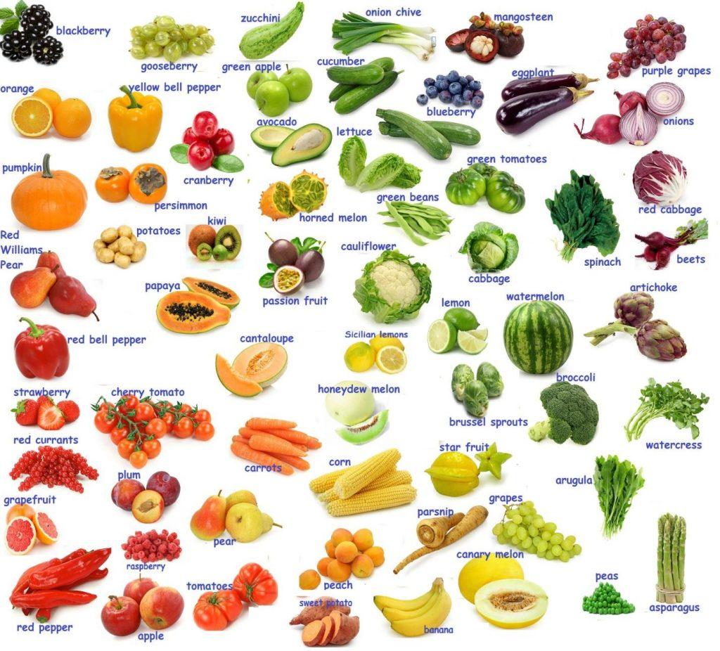Từ vựng về trái cây, rau củ